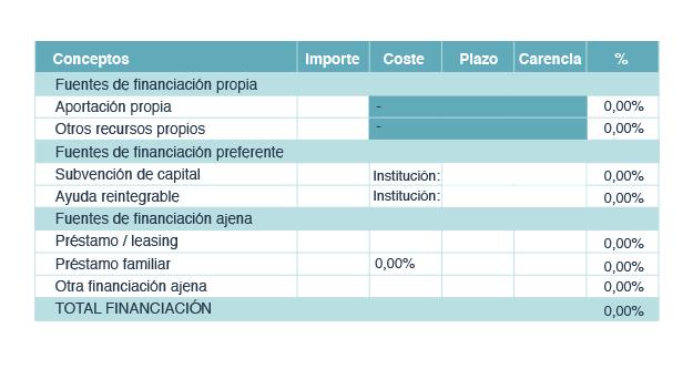 viabilidad_tabla02