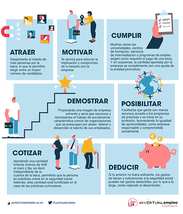 becarios_infografia