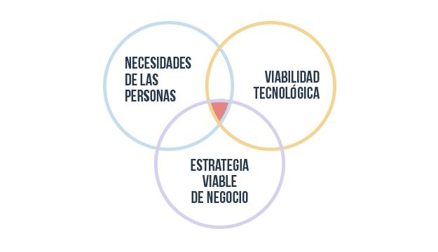 Design_thinking_02_post